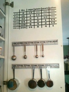 pantry door measuring cups spoons